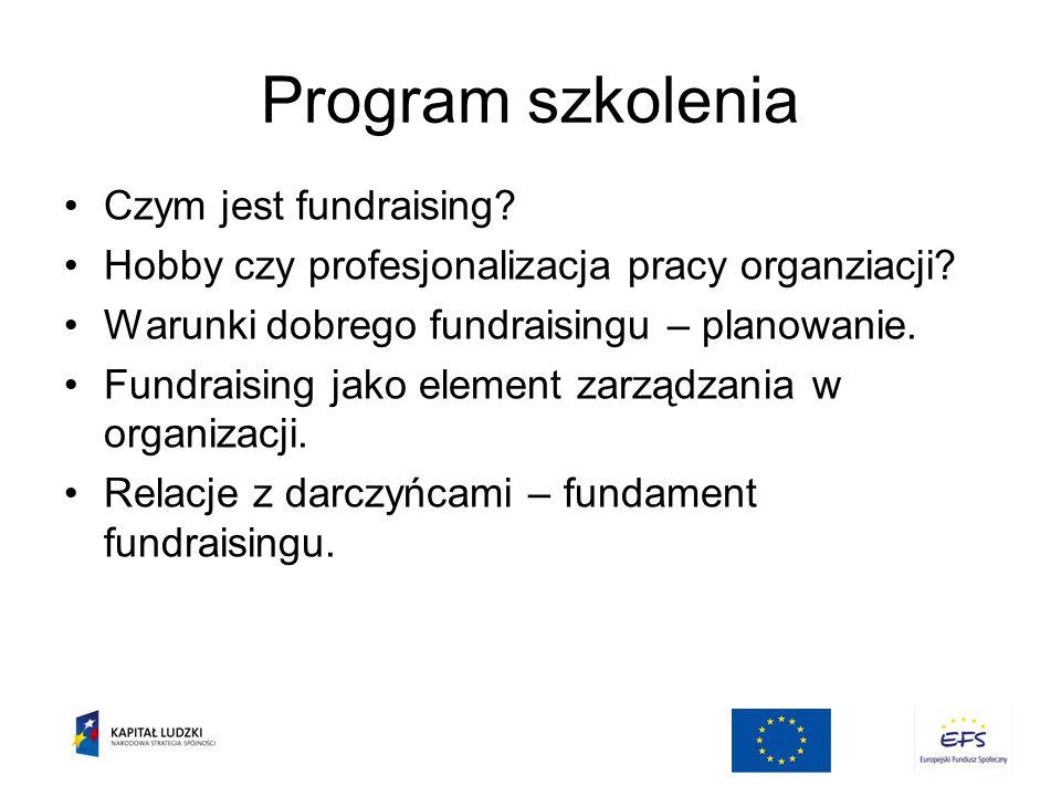 Program szkolenia Czym jest fundraising.Hobby czy profesjonalizacja pracy organziacji.