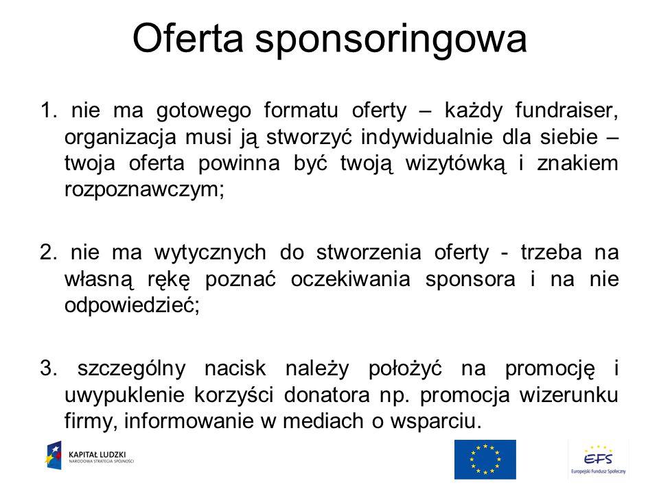 Oferta sponsoringowa 1.