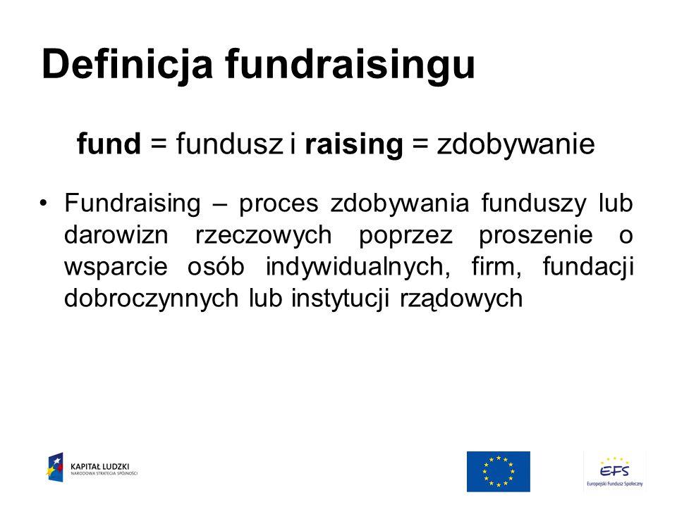 Definicja fundraisingu fund = fundusz i raising = zdobywanie Fundraising – proces zdobywania funduszy lub darowizn rzeczowych poprzez proszenie o wsparcie osób indywidualnych, firm, fundacji dobroczynnych lub instytucji rządowych