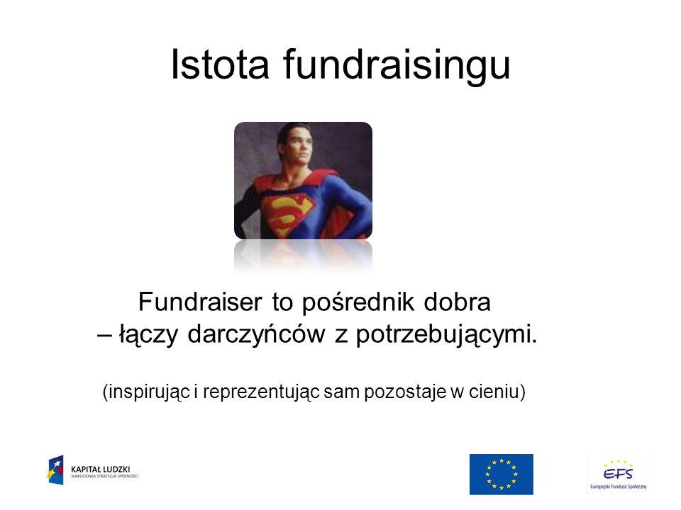 Istota fundraisingu Fundraiser to pośrednik dobra – łączy darczyńców z potrzebującymi.