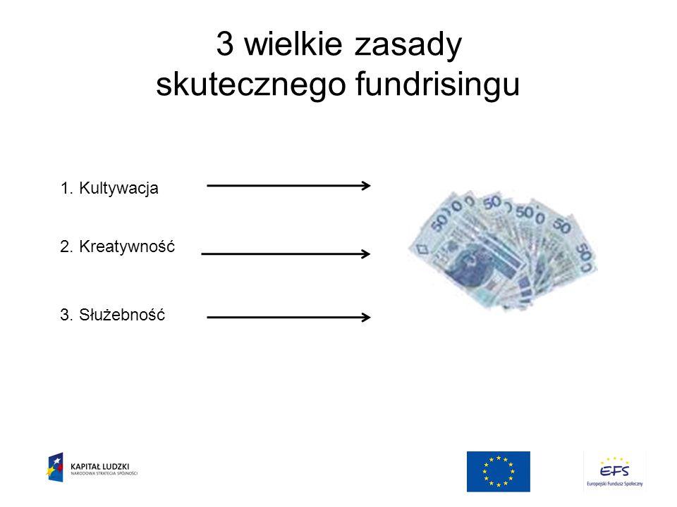 3 wielkie zasady skutecznego fundrisingu 1. Kultywacja 2. Kreatywność 3. Służebność