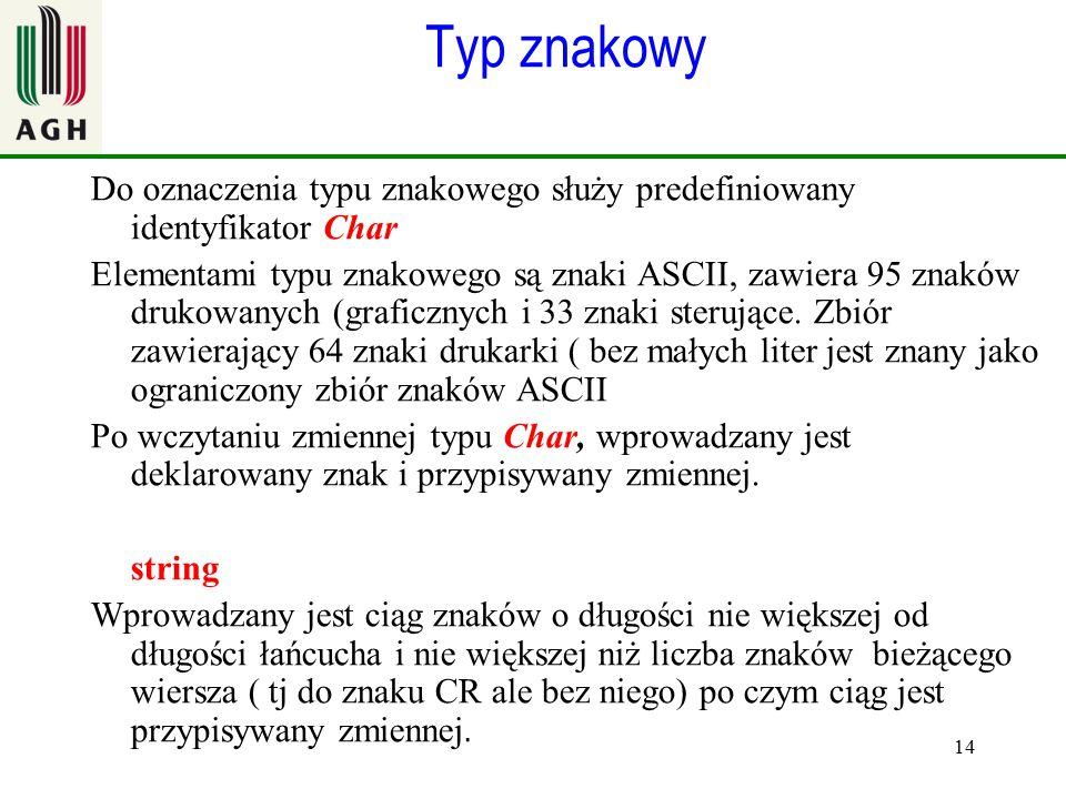 14 Typ znakowy Do oznaczenia typu znakowego służy predefiniowany identyfikator Char Elementami typu znakowego są znaki ASCII, zawiera 95 znaków drukow