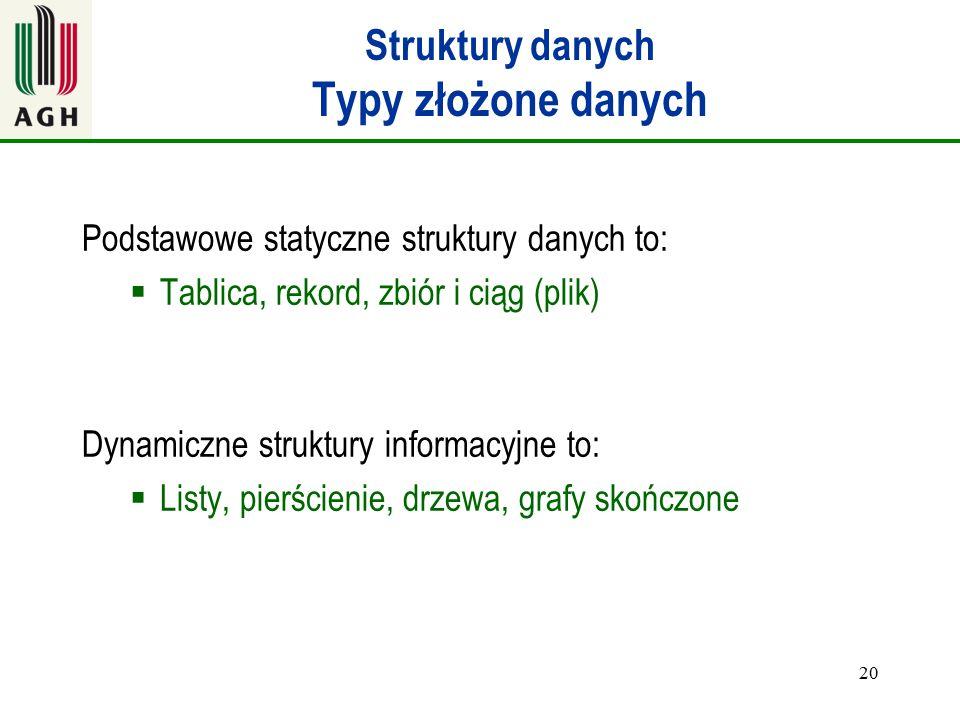 20 Struktury danych Typy złożone danych Podstawowe statyczne struktury danych to:  Tablica, rekord, zbiór i ciąg (plik) Dynamiczne struktury informac