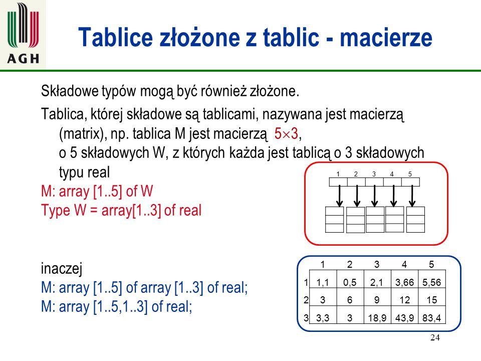 24 Tablice złożone z tablic - macierze Składowe typów mogą być również złożone. Tablica, której składowe są tablicami, nazywana jest macierzą (matrix)