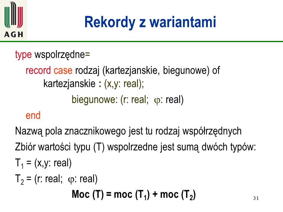 31 Rekordy z wariantami type wspolrzędne= record case rodzaj (kartezjanskie, biegunowe) of kartezjanskie : (x,y: real); biegunowe: (r: real;  : real