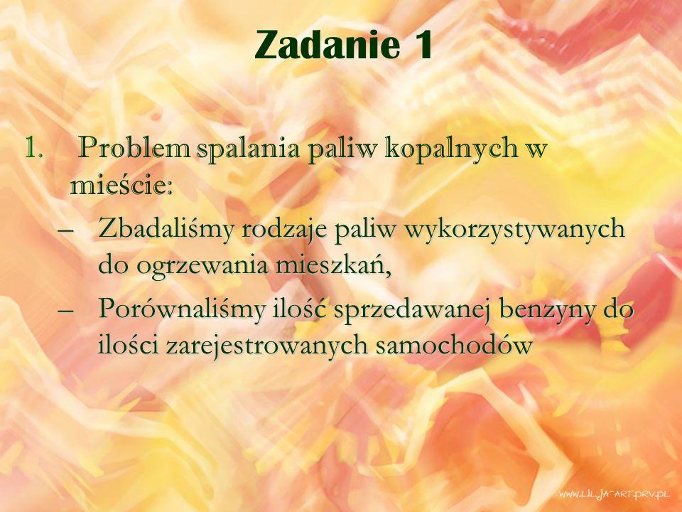 Zadanie 3 Ocena stanu ś rodowiska gminy: –Zebraliśmy –Zebraliśmy dane na temat stanu środowiska gminy.