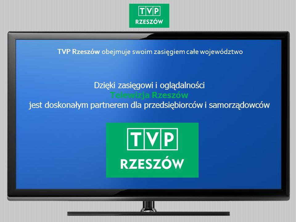 TVP Rzeszów obejmuje swoim zasięgiem całe województwo Dzięki zasięgowi i oglądalności Telewizja Rzeszów jest doskonałym partnerem dla przedsiębiorców i samorządowców