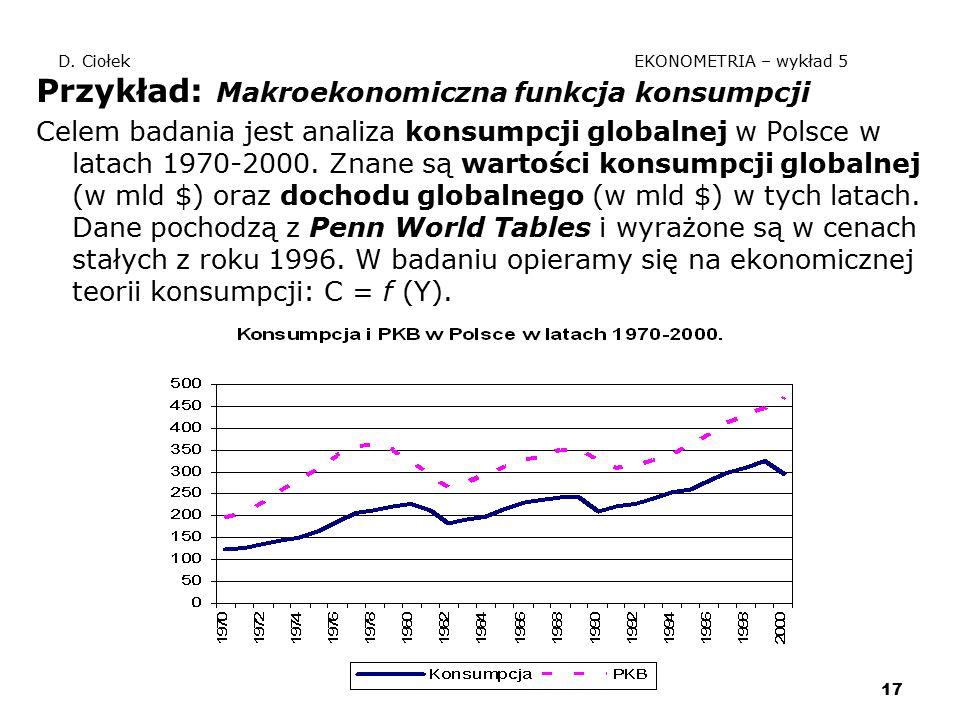 17 D. Ciołek EKONOMETRIA – wykład 5 Przykład: Makroekonomiczna funkcja konsumpcji Celem badania jest analiza konsumpcji globalnej w Polsce w latach 19