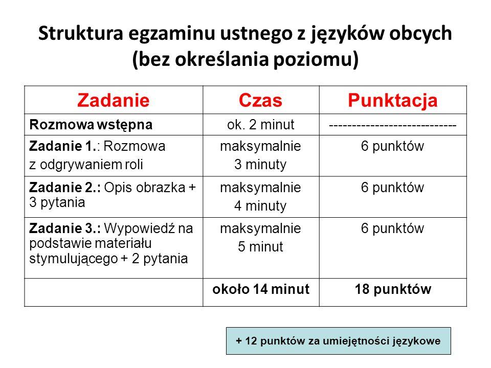 Struktura egzaminu ustnego z języków obcych (bez określania poziomu) ZadanieCzasPunktacja Rozmowa wstępnaok.