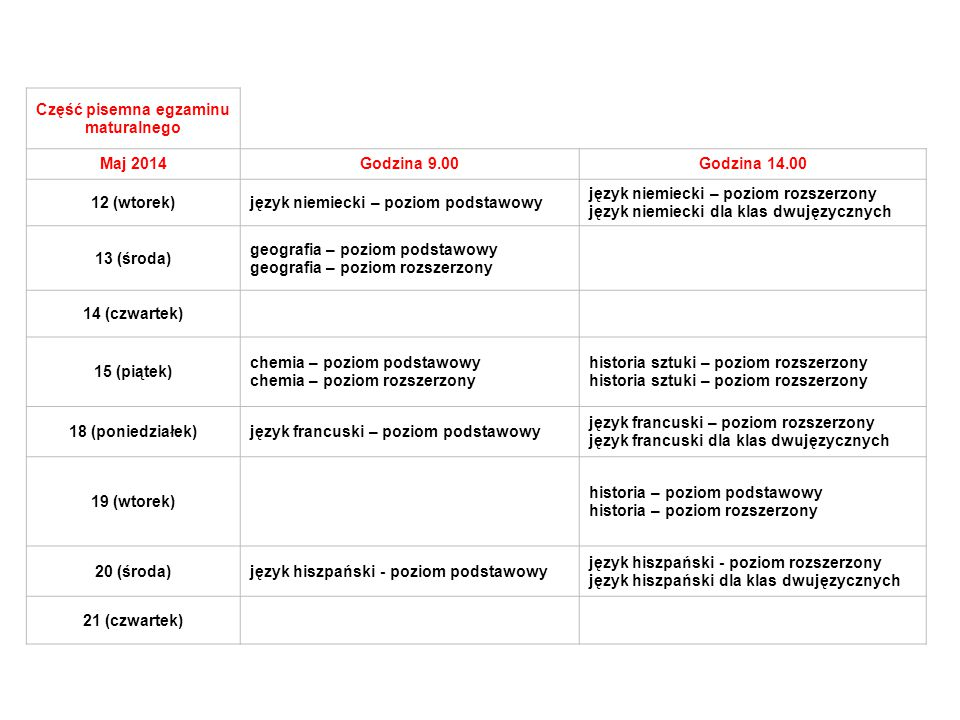 Część pisemna egzaminu maturalnego Maj 2014Godzina 9.00Godzina 14.00 12 (wtorek)język niemiecki – poziom podstawowy język niemiecki – poziom rozszerzony język niemiecki dla klas dwujęzycznych 13 (środa) geografia – poziom podstawowy geografia – poziom rozszerzony 14 (czwartek) 15 (piątek) chemia – poziom podstawowy chemia – poziom rozszerzonyhistoria sztuki – poziom rozszerzony 18 (poniedziałek)język francuski – poziom podstawowy język francuski – poziom rozszerzony język francuski dla klas dwujęzycznych 19 (wtorek) historia – poziom podstawowy historia – poziom rozszerzony 20 (środa)język hiszpański - poziom podstawowy język hiszpański - poziom rozszerzony język hiszpański dla klas dwujęzycznych 21 (czwartek)