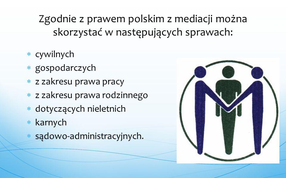  cywilnych  gospodarczych  z zakresu prawa pracy  z zakresu prawa rodzinnego  dotyczących nieletnich  karnych  sądowo-administracyjnych. Zgodni