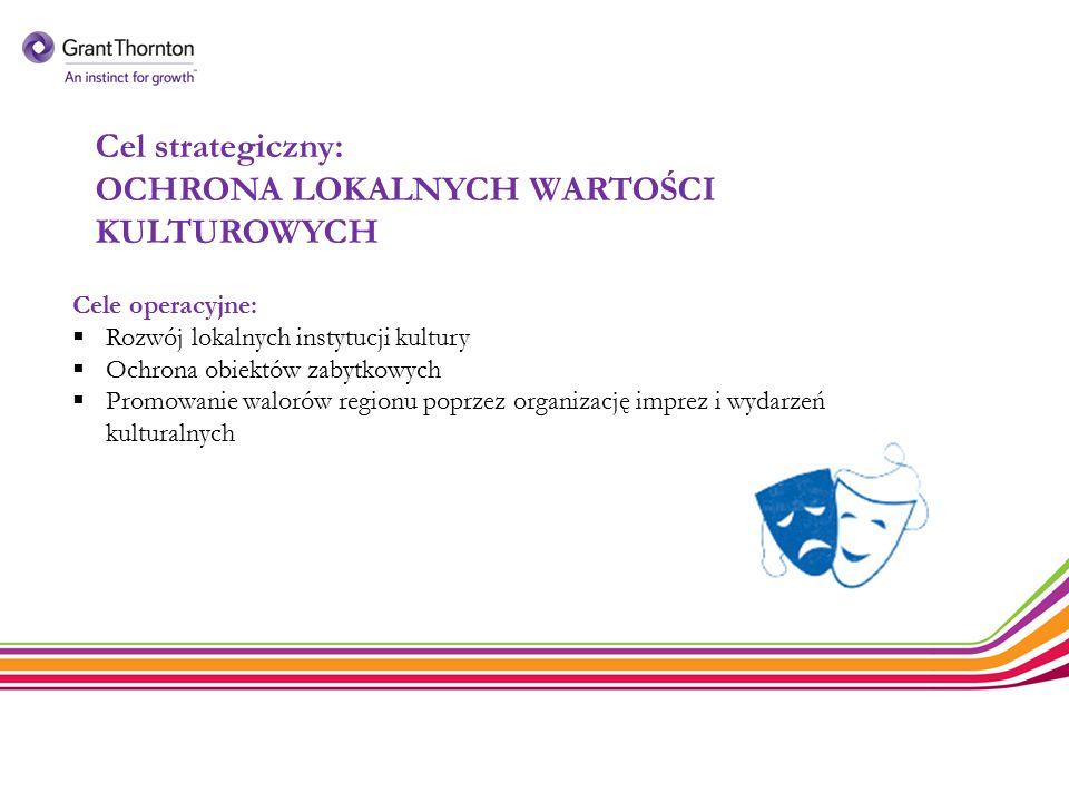 Cel strategiczny: OCHRONA LOKALNYCH WARTOŚCI KULTUROWYCH Cele operacyjne:  Rozwój lokalnych instytucji kultury  Ochrona obiektów zabytkowych  Promo