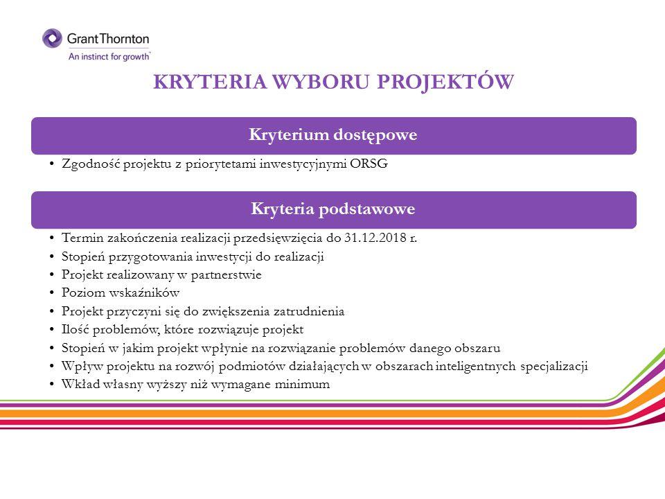 KRYTERIA WYBORU PROJEKTÓW Kryterium dostępowe Zgodność projektu z priorytetami inwestycyjnymi ORSG Kryteria podstawowe Termin zakończenia realizacji p