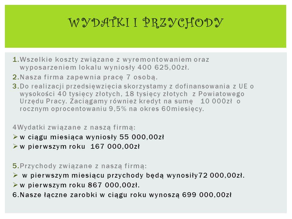 1.Wszelkie koszty związane z wyremontowaniem oraz wyposarzeniem lokalu wyniosły 400 625,00zł.