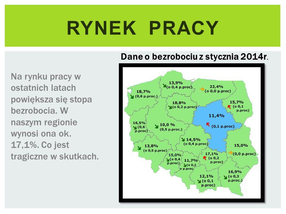 RYNEK PRACY Dane o bezrobociu z stycznia 2014r.