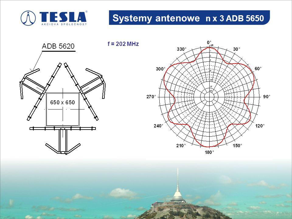 Systemy antenowe n x 3 ADB 5650 f = 202 MHz