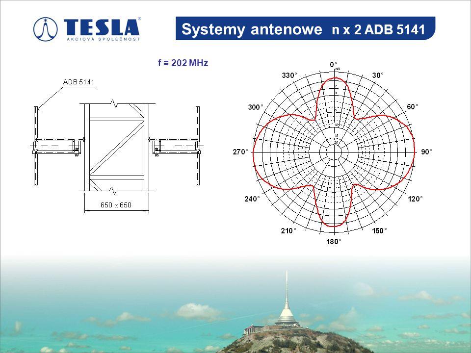 Systemy antenowe n x 2 ADB 5141 f = 202 MHz