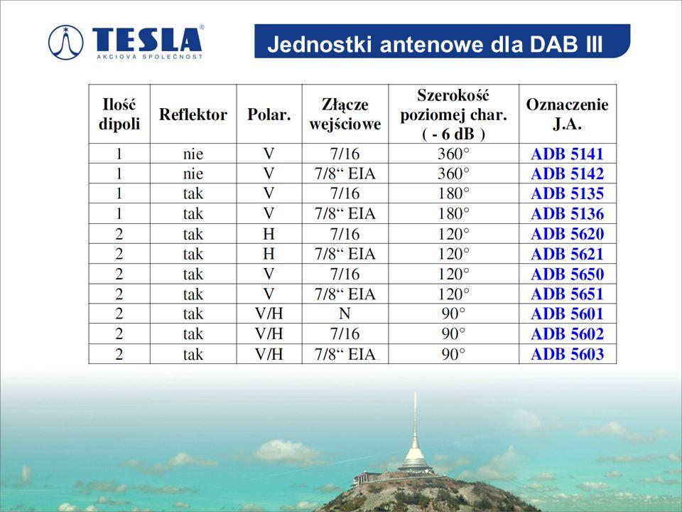 Jednostki antenowe dla DAB III