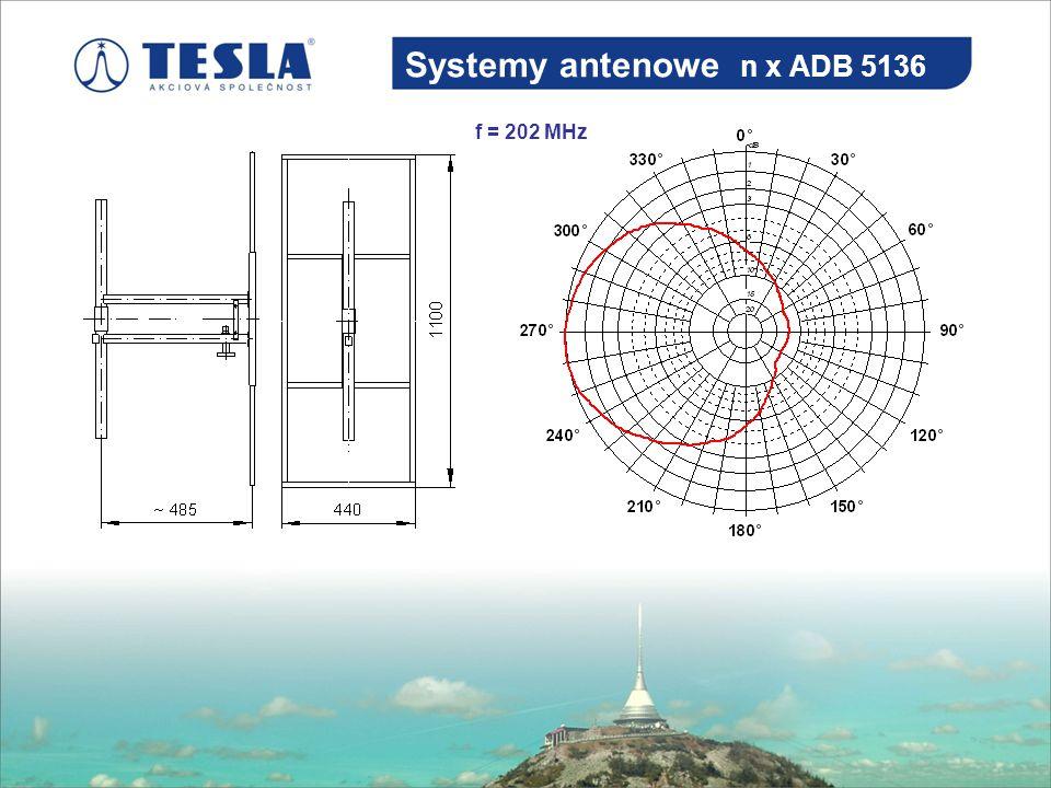Systemy antenowe n x ADB 5136 f = 202 MHz