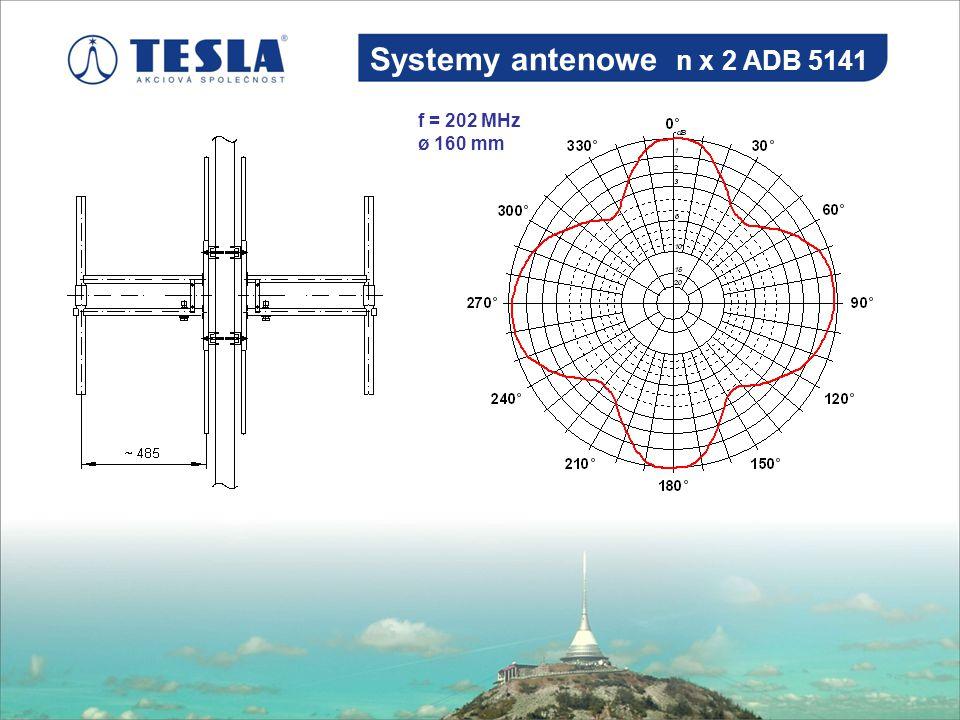Systemy antenowe n x 2 ADB 5141 f = 202 MHz ø 160 mm