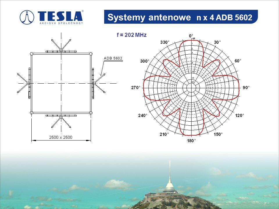Systemy antenowe n x 4 ADB 5602 f = 202 MHz