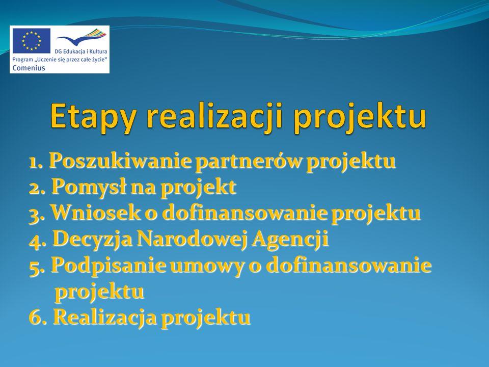 1.Poszukiwanie partnerów projektu 2. Pomysł na projekt 3.