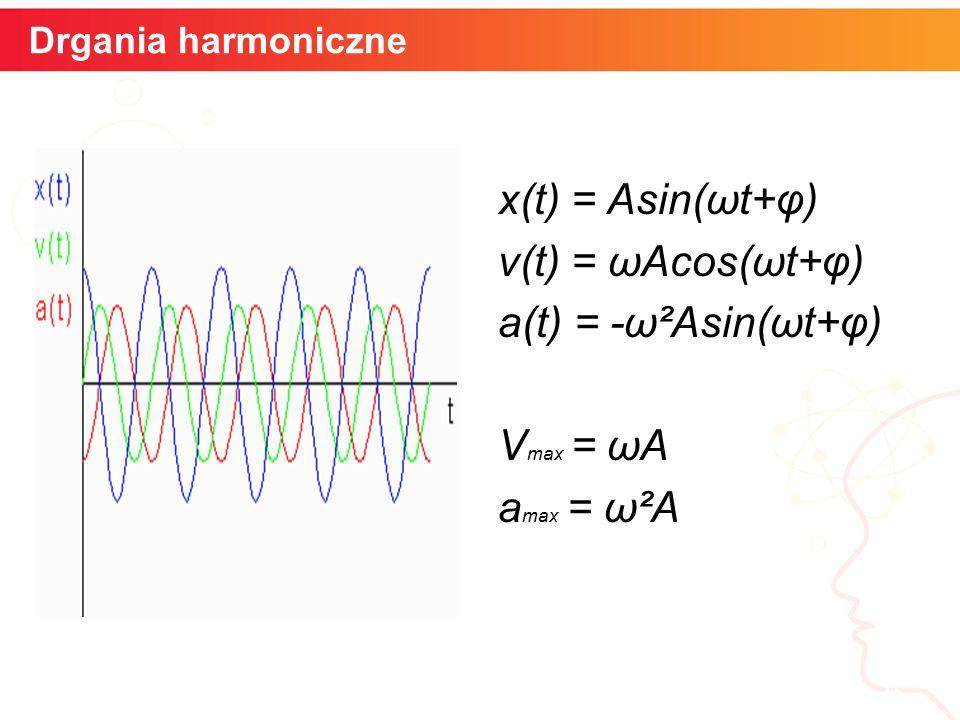 4 Drgania harmoniczne x(t) = Asin(ωt+φ) v(t) = ωAcos(ωt+φ) a(t) = -ω²Asin(ωt+φ) V max = ωA a max = ω²A