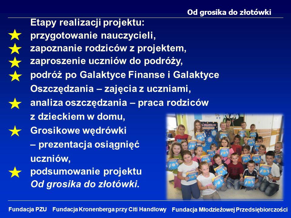 Od grosika do złotówki Fundacja Młodzieżowej Przedsiębiorczości Fundacja PZU Fundacja Kronenberga przy Citi Handlowy Etapy realizacji projektu: przygo