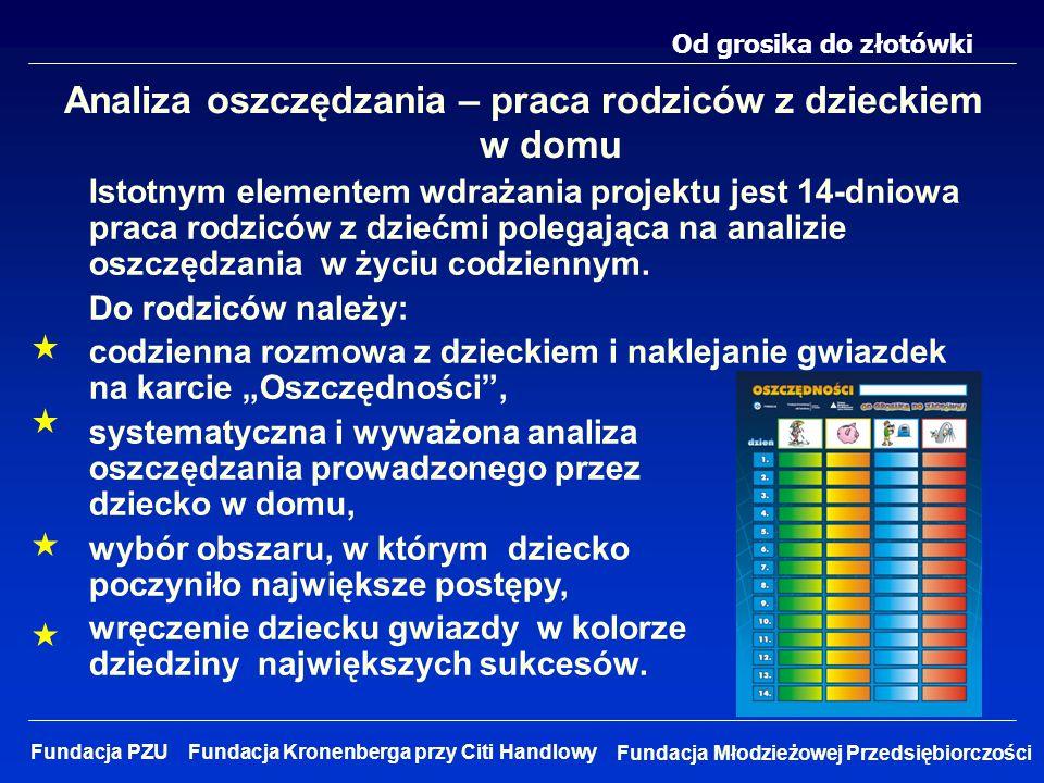 Od grosika do złotówki Fundacja Młodzieżowej Przedsiębiorczości Fundacja PZU Fundacja Kronenberga przy Citi Handlowy Analiza oszczędzania – praca rodz