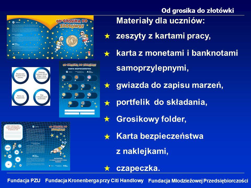 Od grosika do złotówki Fundacja Młodzieżowej Przedsiębiorczości Fundacja PZU Fundacja Kronenberga przy Citi Handlowy przewodnik dla nauczyciela ze scenariuszami zajęć pakiet materiałów dydaktycznych.