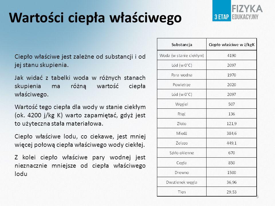 Ciepło właściwe jest zależne od substancji i od jej stanu skupienia. Jak widać z tabelki woda w różnych stanach skupienia ma różną wartość ciepła właś