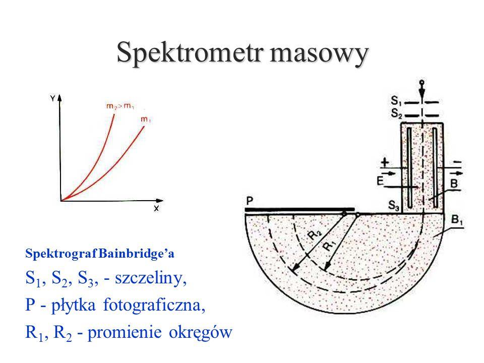 Spektrometr masowy Spektrograf Bainbridge'a S 1, S 2, S 3, - szczeliny, P - płytka fotograficzna, R 1, R 2 - promienie okręgów