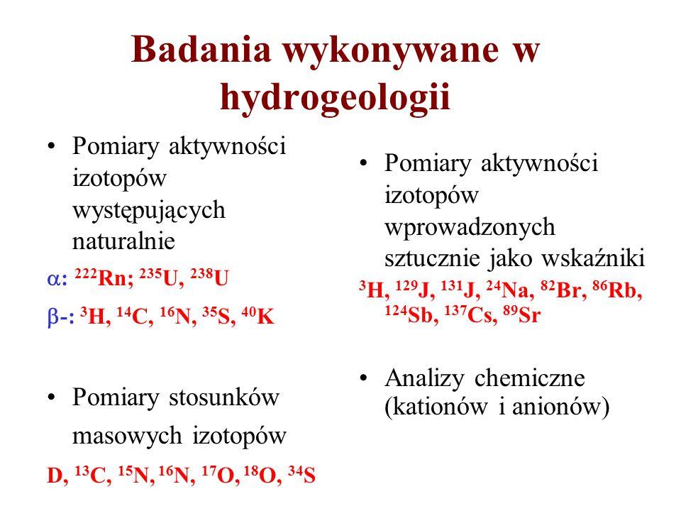 Badania wykonywane w hydrogeologii Pomiary aktywności izotopów występujących naturalnie  : 222 Rn; 235 U, 238 U  -: 3 H, 14 C, 16 N, 35 S, 40 K Pomi
