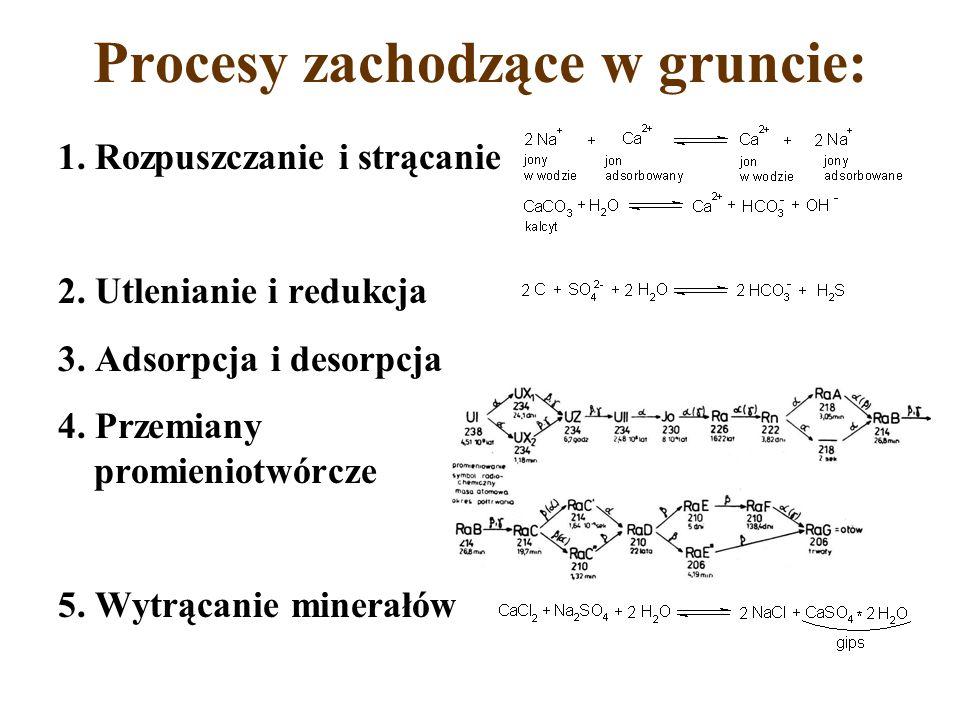 Procesy zachodzące w gruncie: 1. Rozpuszczanie i strącanie 2. Utlenianie i redukcja 3. Adsorpcja i desorpcja 4. Przemiany promieniotwórcze 5. Wytrącan