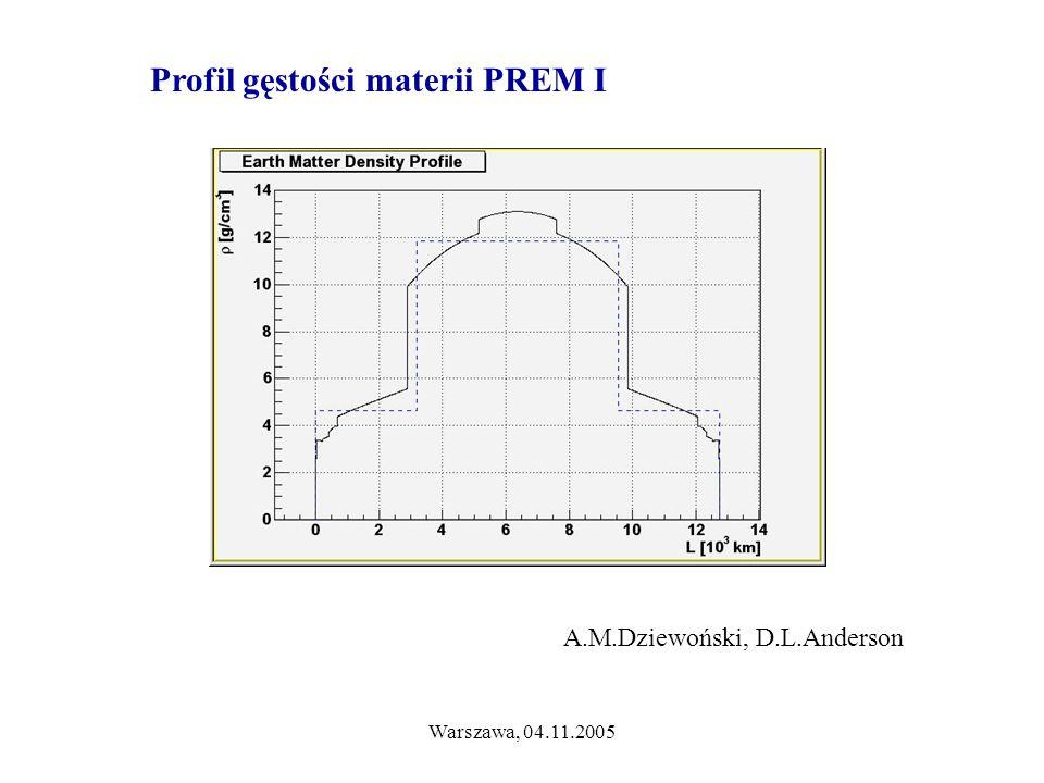 Warszawa, 04.11.2005 Profil gęstości materii PREM I A.M.Dziewoński, D.L.Anderson