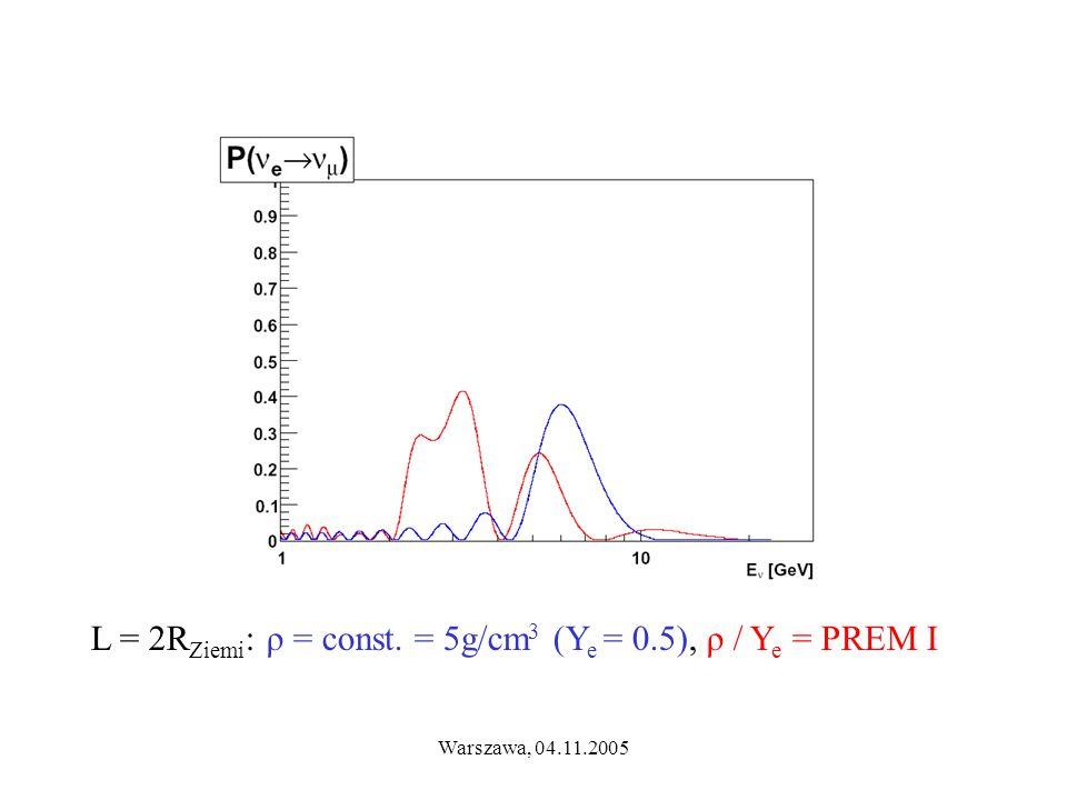 Warszawa, 04.11.2005 L = 2R Ziemi : ρ = const. = 5g/cm 3 (Y e = 0.5), ρ / Y e = PREM I