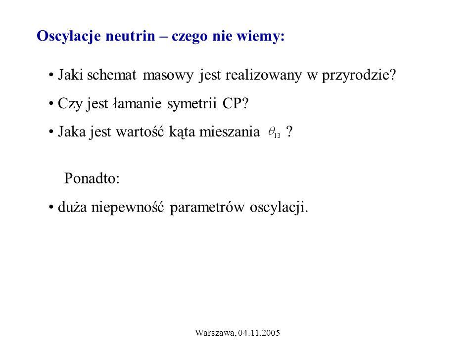 Warszawa, 04.11.2005 Oscylacje neutrin – czego nie wiemy: Jaki schemat masowy jest realizowany w przyrodzie? Czy jest łamanie symetrii CP? Jaka jest w