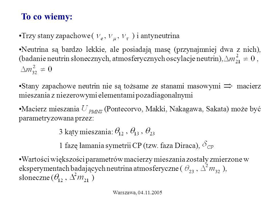 Warszawa, 04.11.2005 To co wiemy: Trzy stany zapachowe ( ) i antyneutrina Neutrina są bardzo lekkie, ale posiadają masę (przynajmniej dwa z nich), (ba