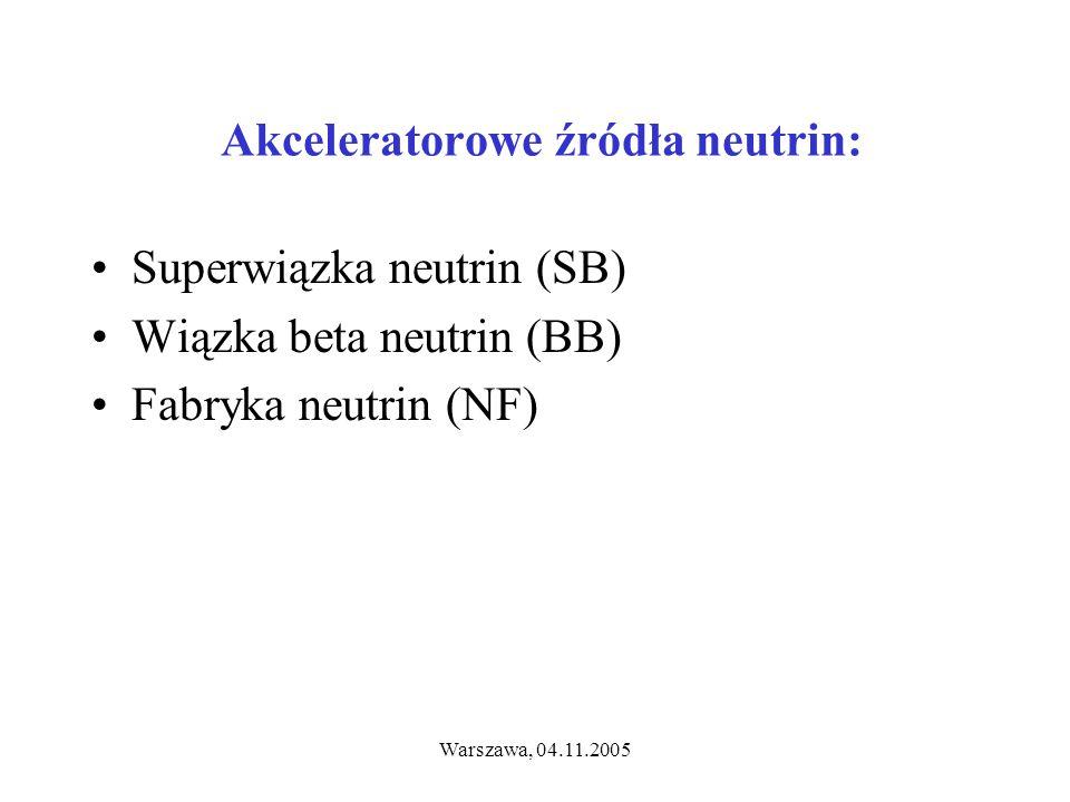 Warszawa, 04.11.2005 Akceleratorowe źródła neutrin: Superwiązka neutrin (SB) Wiązka beta neutrin (BB) Fabryka neutrin (NF)