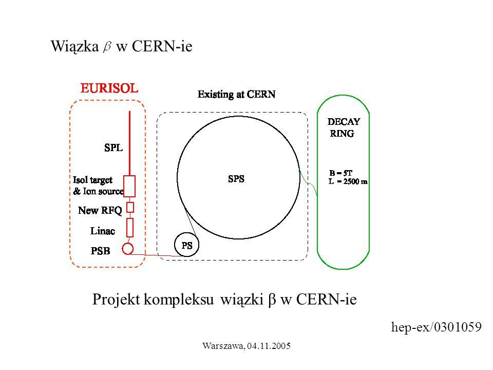 Warszawa, 04.11.2005 Wiązka w CERN-ie hep-ex/0301059 Projekt kompleksu wiązki β w CERN-ie