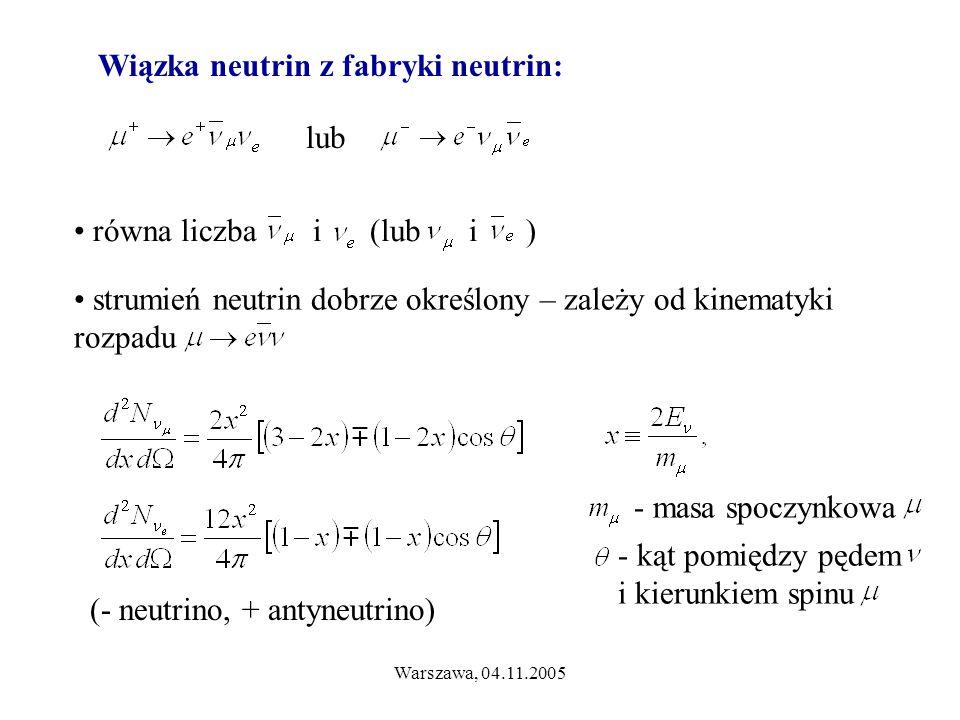 Warszawa, 04.11.2005 Wiązka neutrin z fabryki neutrin: równa liczba i (lub i ) lub strumień neutrin dobrze określony – zależy od kinematyki rozpadu - masa spoczynkowa - kąt pomiędzy pędem i kierunkiem spinu (- neutrino, + antyneutrino)