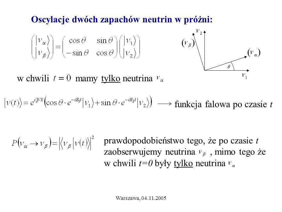 Warszawa, 04.11.2005 Oscylacje dwóch zapachów neutrin w próżni: w chwili mamy tylko neutrina funkcja falowa po czasie t prawdopodobieństwo tego, że po