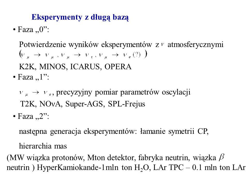 """Faza """"1 :, precyzyjny pomiar parametrów oscylacji Eksperymenty z długą bazą Faza """"0 : Potwierdzenie wyników eksperymentów z atmosferycznymi K2K, MINOS, ICARUS, OPERA (MW wiązka protonów, Mton detektor, fabryka neutrin, wiązka neutrin ) HyperKamiokande-1mln ton H 2 O, LAr TPC – 0.1 mln ton LAr T2K, NOνA, Super-AGS, SPL-Frejus Faza """"2 : następna generacja eksperymentów: łamanie symetrii CP, hierarchia mas"""