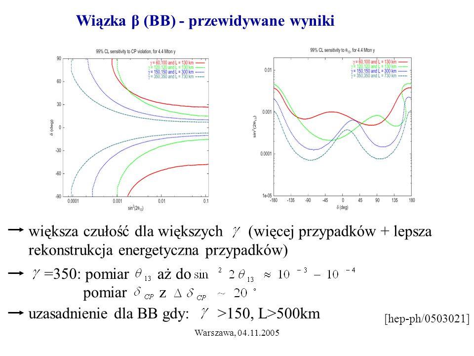 Warszawa, 04.11.2005 Wiązka β (BB) - przewidywane wyniki większa czułość dla większych (więcej przypadków + lepsza rekonstrukcja energetyczna przypadków) uzasadnienie dla BB gdy: >150, L>500km =350: pomiar aż do pomiar z [hep-ph/0503021]