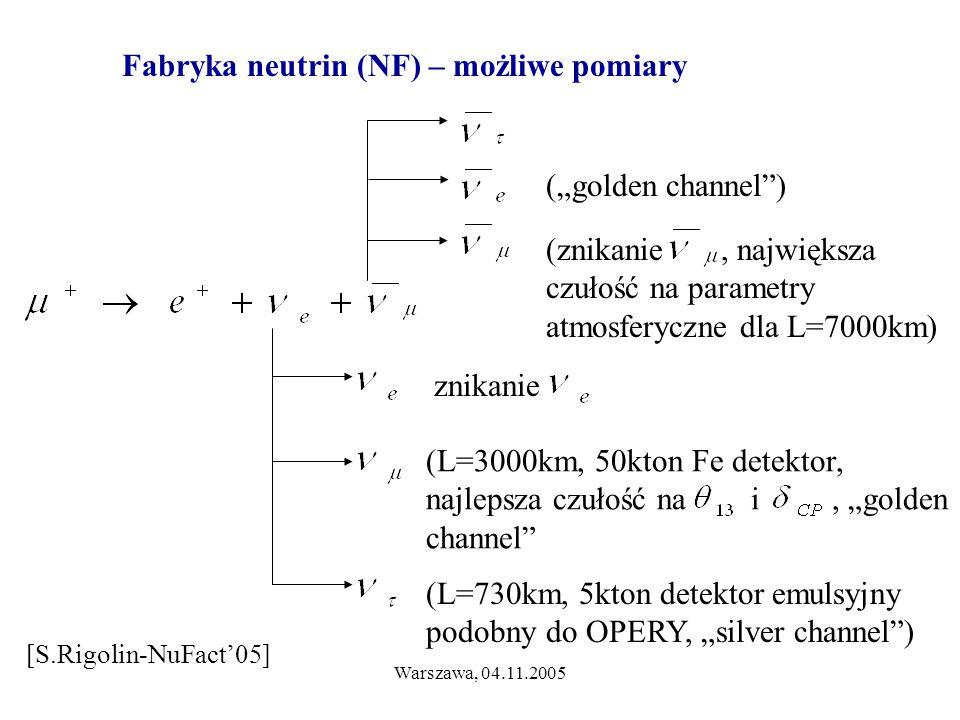 """Warszawa, 04.11.2005 (L=3000km, 50kton Fe detektor, najlepsza czułość na i, """"golden channel Fabryka neutrin (NF) – możliwe pomiary (""""golden channel ) (znikanie, największa czułość na parametry atmosferyczne dla L=7000km) znikanie (L=730km, 5kton detektor emulsyjny podobny do OPERY, """"silver channel ) [S.Rigolin-NuFact'05]"""