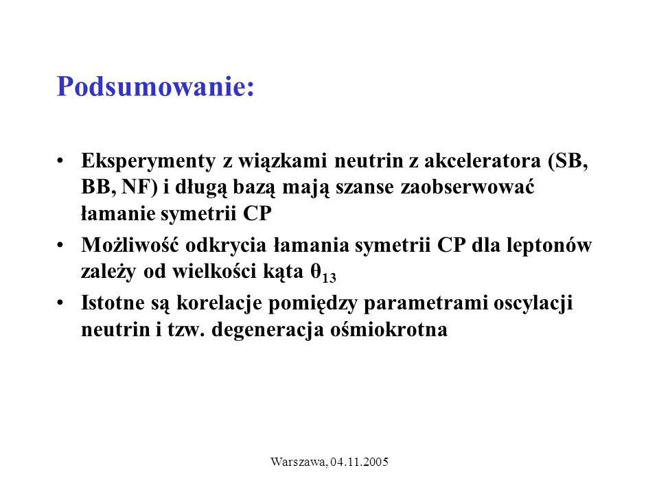 Warszawa, 04.11.2005 Podsumowanie: Eksperymenty z wiązkami neutrin z akceleratora (SB, BB, NF) i długą bazą mają szanse zaobserwować łamanie symetrii