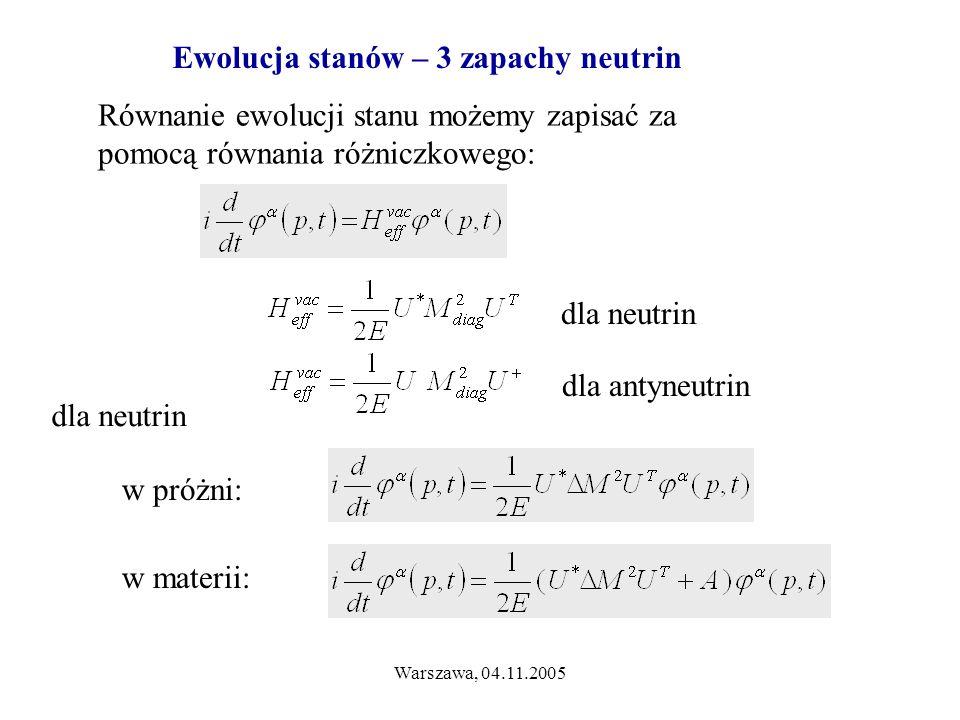 Warszawa, 04.11.2005 w materii: Równanie ewolucji stanu możemy zapisać za pomocą równania różniczkowego: Ewolucja stanów – 3 zapachy neutrin dla neutrin dla antyneutrin dla neutrin w próżni: