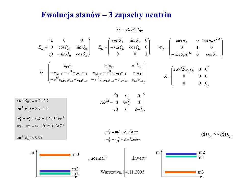 "Warszawa, 04.11.2005 << ""normal""""invert"" Ewolucja stanów – 3 zapachy neutrin mm2 m3 m1 m m3 m2 m1"