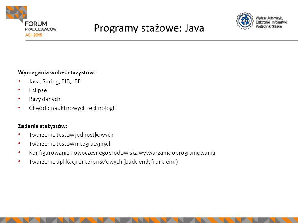 Programy stażowe: Java Wymagania wobec stażystów: Java, Spring, EJB, JEE Eclipse Bazy danych Chęć do nauki nowych technologii Zadania stażystów: Tworzenie testów jednostkowych Tworzenie testów integracyjnych Konfigurowanie nowoczesnego środowiska wytwarzania oprogramowania Tworzenie aplikacji enterprise'owych (back-end, front-end)