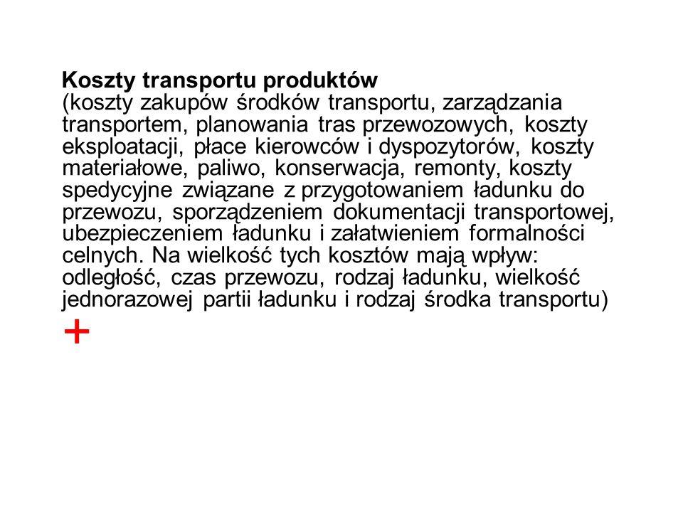 Koszty transportu produktów (koszty zakupów środków transportu, zarządzania transportem, planowania tras przewozowych, koszty eksploatacji, płace kierowców i dyspozytorów, koszty materiałowe, paliwo, konserwacja, remonty, koszty spedycyjne związane z przygotowaniem ładunku do przewozu, sporządzeniem dokumentacji transportowej, ubezpieczeniem ładunku i załatwieniem formalności celnych.